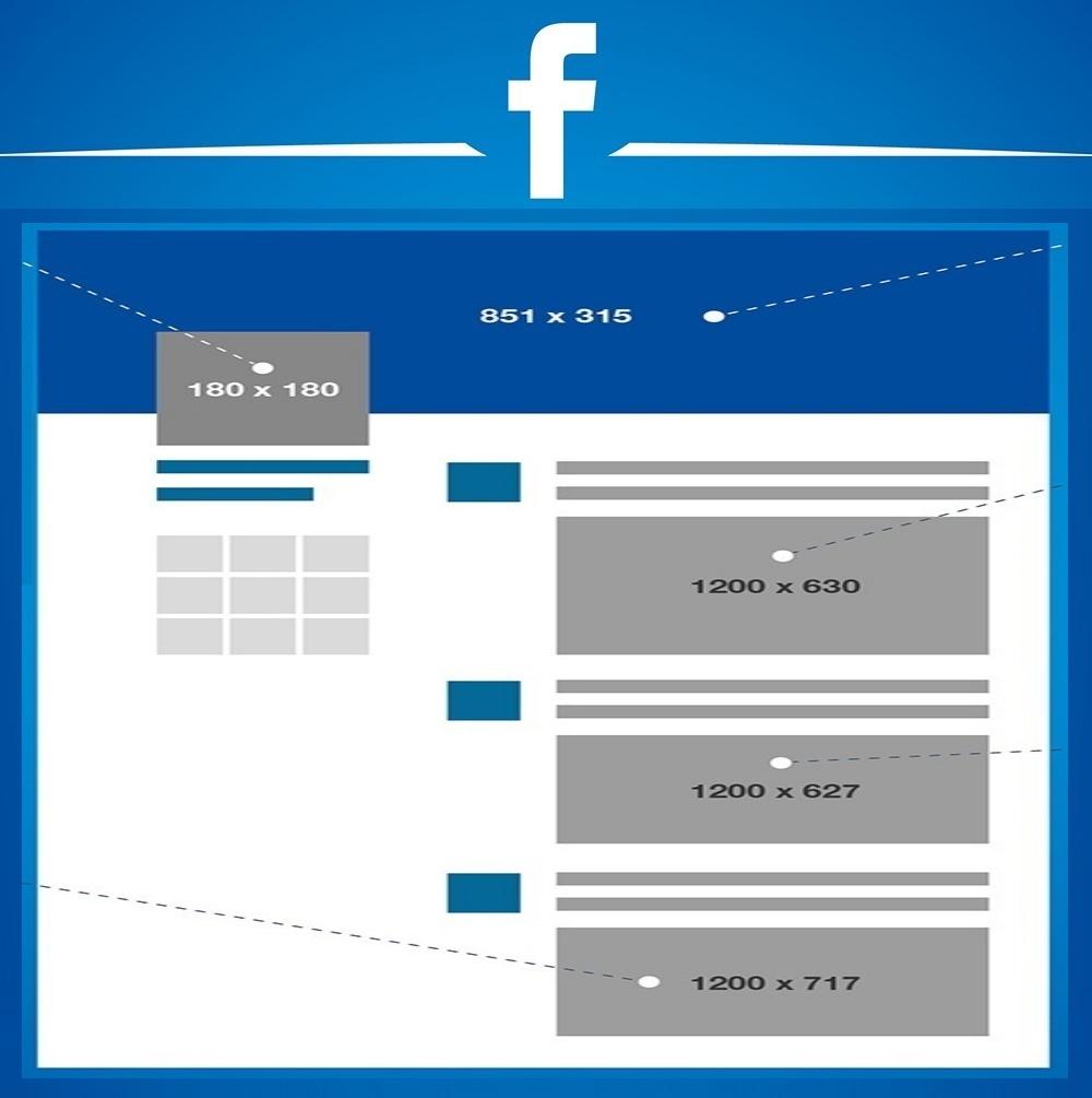Facebook paveikslėlių dydžiai