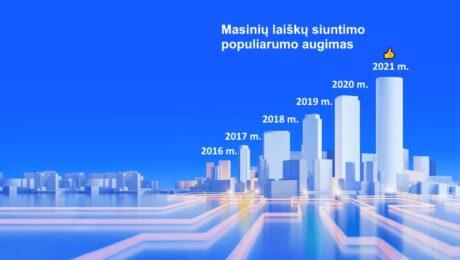2021 m keičiasi svetainių reklamos būdai